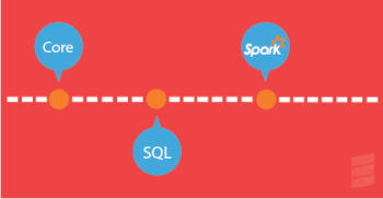 Spark_Overview_For_Scala-e1469659307858